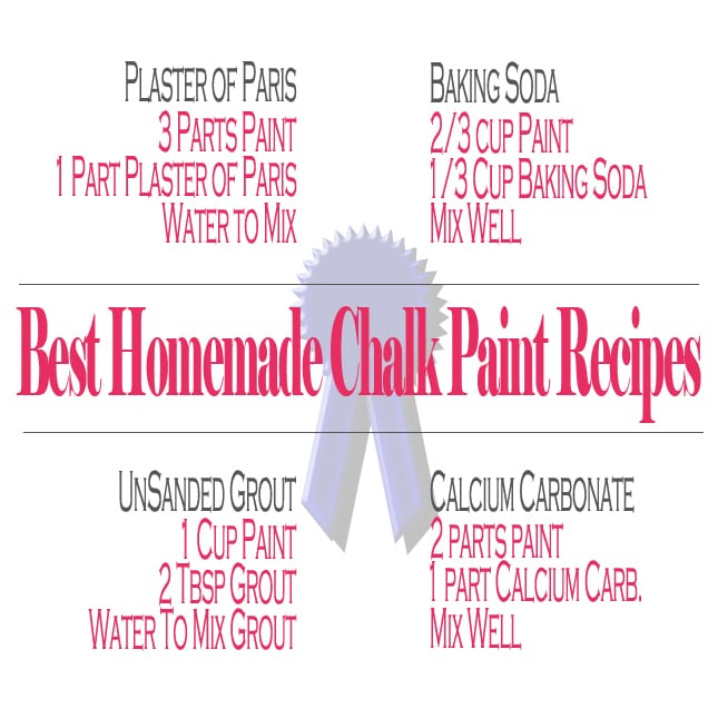 Best-Homemade-Chalk-Paint-RecipeCard