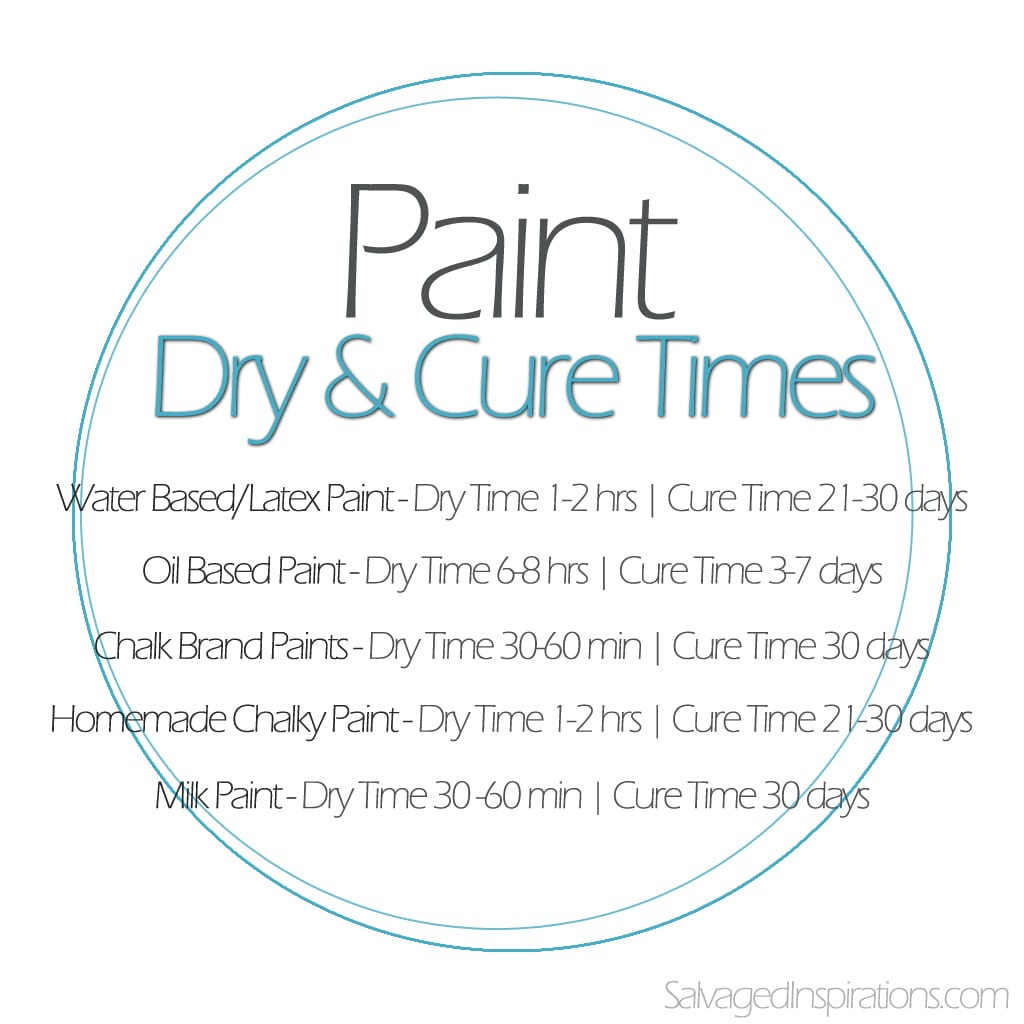 paint dry and paint cure two totally different things