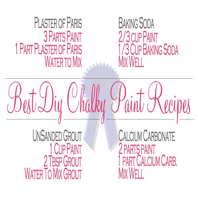 Best DIY Chalky Paint Recipe Card